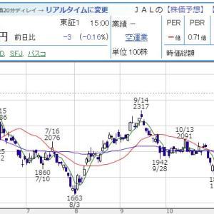 【大型PO】 JALが公募増資を発表!