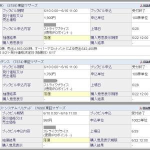 【IPO抽選結果】 オムニ・プラス、日本電解、コンフィデンス(7374)