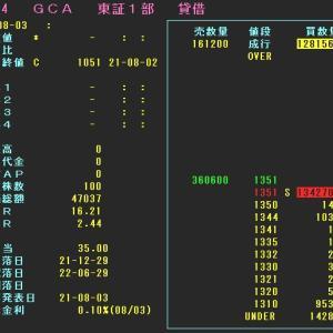 【TOB発表!】 GCA(2174)がストップ高に張り付く!