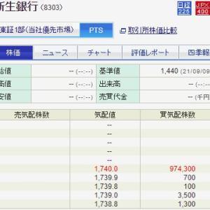 SBIが新生銀行に1株2000円でTOB! PTSではストップ高に張り付き!