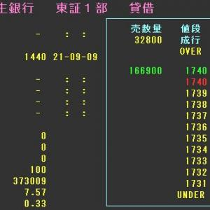 【TOB】新生銀行、買い殺到!ストップ高買い気配!