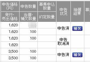 【IPO抽選結果】 シンプレクス・ホールディングス、主幹事他の結果