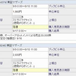 【SBI抽選結果】 ROBOT PAYMENT (4374)  プロジェクトカンパニー (9246)