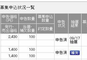 【IPO抽選結果】 リベロ (9245)、主幹事ほかの結果