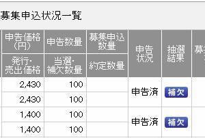 【IPO抽選結果】 セーフィー(4375)~ 主幹事ほかの結果