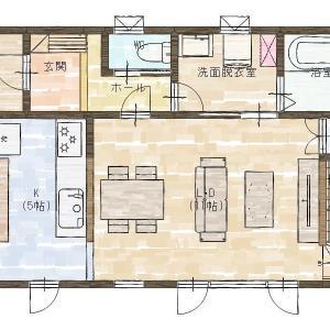 新春お年玉企画第2弾 新築2020万セット販売(土地・建物・消費税)