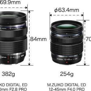 M.Zuiko Digital 45mm F4.0 PROが発表されました!