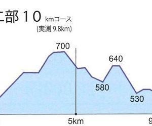 巨峰の丘マラソンレポート1