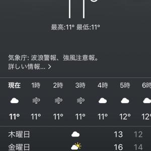 うわー、寒い、まだ12月なのに