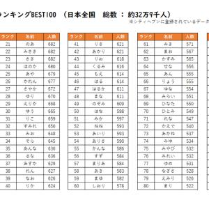 新潟最終で菜七子が勝ったからすべてヨシ