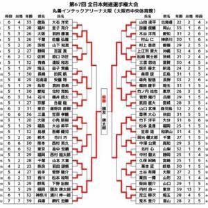 審査&休日稽古
