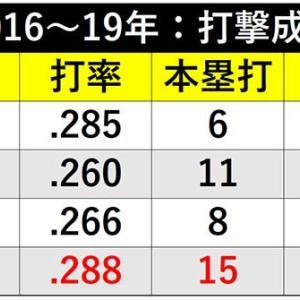 コラム備忘録【11/19】