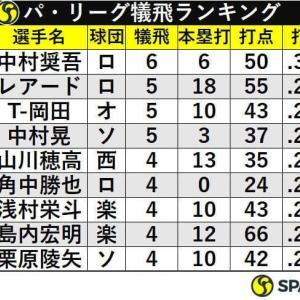 コラム記事【7/25~7/26】