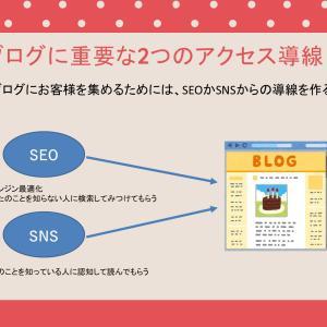 【ネット活用のキホン】ブログにお客様を集めるための2つの方法