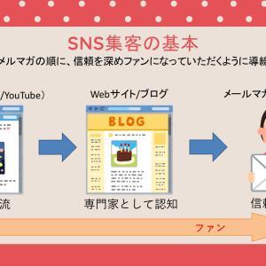 【ネット活用のキホン③】SNS導線を作ろう!