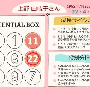 【感動をありがとう企画】ソフトボールの上野由岐子さんを分析!
