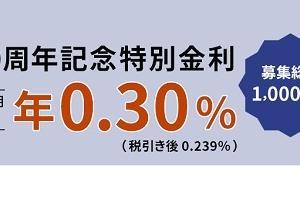 ソニー銀行 満期3ヵ月・年0.30%の定期預金キャンペーンを開始