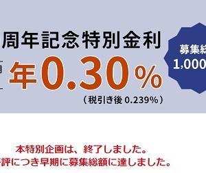 ソニー銀行 満期3ヵ月・年0.30%の定期預金キャンペーンが10日間ほどで早期終了