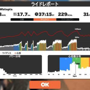 6/18 zwift37分@つなぎ練習(高ケイデンス+低ケイデンス+片足ペダリング)