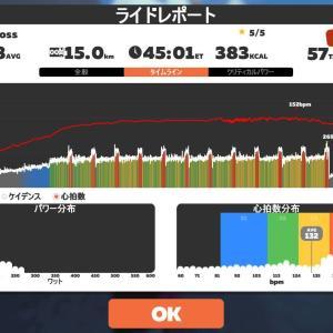 10/1 Zwift45分@CrissCross、上昇傾向\(^o^)/