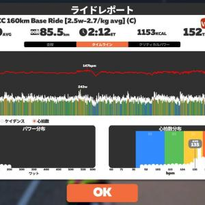 5/8 Zwift2時間10分@EVO CC 160km Base Ride [2.5w-2.7/kg avg] (C)DNF