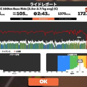 5/15 Zwift2時間40分@100km走!