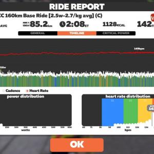 5/22 Zwift2時間10分@EVO CC 160km Base Ride [2.5w-2.7/kg avg] (C)