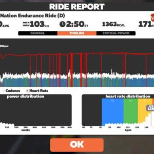 6/6 Zwift2ジカン50分@Cycle Nation Endurance Ride (D)100km