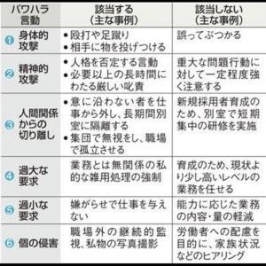 11月27日:厚生労働省「ハラスメント指針」!