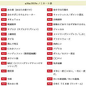 12月3日:新語・流行語大賞「ONE TEAM」!