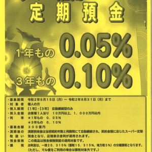 通常の金利より有利な定期貯金が湘南信用金庫から出た