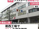 江戸川区の「タカラ食品工業」葛西工場でクラスター発生 感染者は70人に