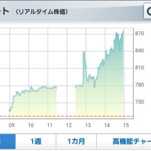 澤田、下手な売りで微益!マックスバリュ西日本、SHINPO