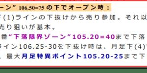 8/19 東京ドル円相場の売買ポイント