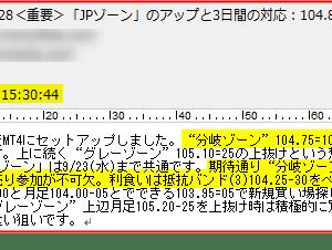 9/19 来週のドル円相場