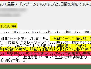 9/22 海外相場:2日連続パーフェクト