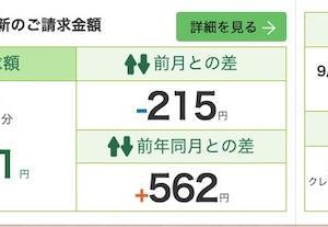 2019年10月分の電気ガス料金