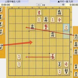 ビックリの投了図(第60期王位戦挑戦者決定リーグ紅組)