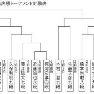 藤井聡太七段 第32期竜王戦決勝トーナメントへ!
