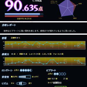 3連休のお遊び①~2/9 カラオケDAM~
