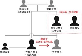 #2020-023「壬申の内乱」 北山茂夫著 岩波新書