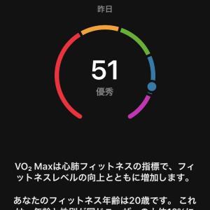 圭ちゃんVO2 Max上がる↑