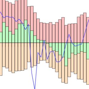 [IMM, GBP] ネットロング減少