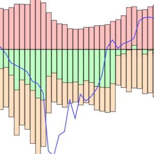 IMM, AUD] ネットロングが過去128週で最大