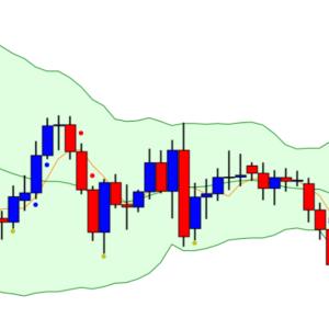 [USD/JPY] 下ひげ 前日の上昇からの反転