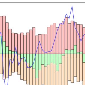[IMM, GBP] ネットショート増加