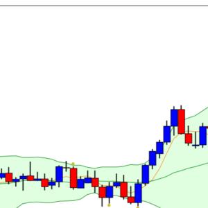 [USD/JPY] RSI70超え 前日の上昇に続く上げ