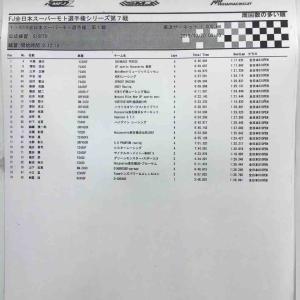 全日本スーパーモト選手権R7美浜 公式練習終了