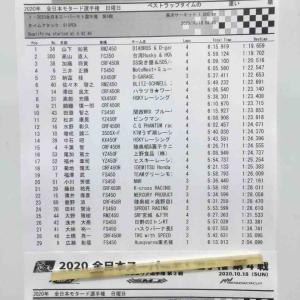 全日本スーパーモト選手権R4美浜 タイムアタック終了