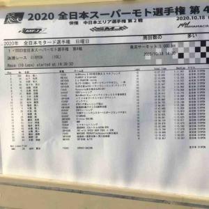 全日本スーパーモト選手権R4美浜 決勝結果
